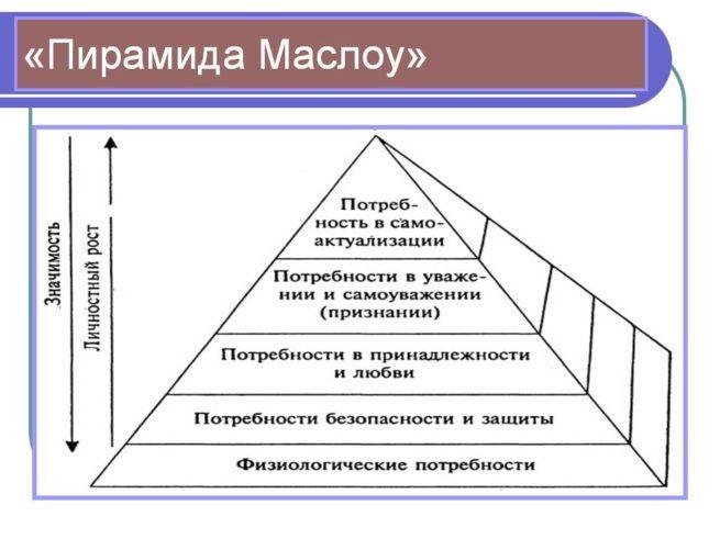 analiz-biznes-potrebnostey