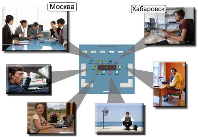 rabota-virtualnykh-ofisov
