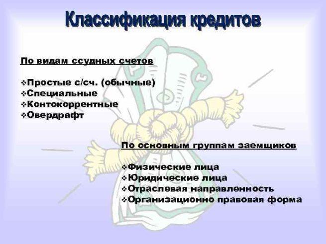 ponyatie-printsipy-i-vidy-bankovskogo-kredita
